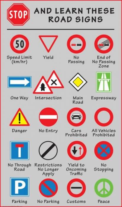 Road signs europe